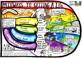 Getting A Life An Overview To GAL Pathways Enchanting Get A Life