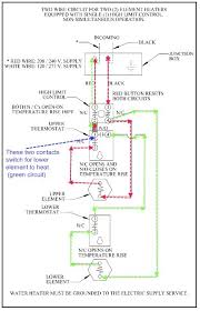 intertherm electric furnace wiring diagram images pin nordyne furnace wiring diagram