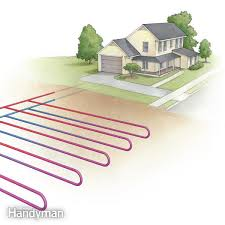 geothermal heat pump cost geothermal heating and cooling ground