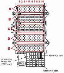 2000 porsche boxster fuse diagram great installation of wiring 2001 porsche boxster fuse panel wiring diagrams schema rh 53 valdeig media de 2000 porsche boxster fuse panel 2000 porsche boxster fuse panel