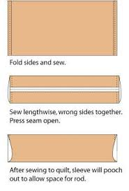 How to Make a Quilt Hanging Sleeve Before or After a Quilt Is ... & How to Make a Quilt Hanging Sleeve Before or After a Quilt Is Finished Adamdwight.com