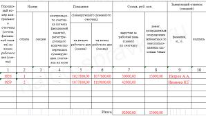 Справка отчет кассира операциониста в году Образец справка отчёт кассира операциониста