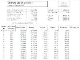 Interest Only Mortgage Calculator With Extra Payments Home Mortgage Payment Calculator Excel Andeshouse Co