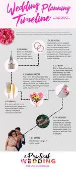 Wedding Coordinator Checklist The Best Wedding Planning Checklist To Keep You Sane Apw