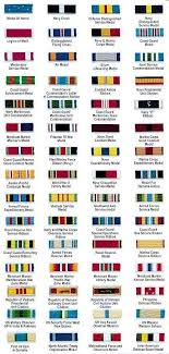 Navy Medals Chart Military Ribbons Military Ribbons Military Military Insignia
