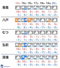 青森県梅雨入り 2020