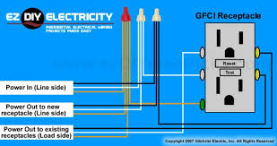 gfci plug wiring diagram wiring diagram installing gfci outlet wiring diagram