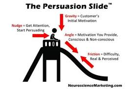 how to use psychological theories to persuade people the variables of a person on a slide to show how different factors affect the outcome of influence here s the graphic he created to explain the idea