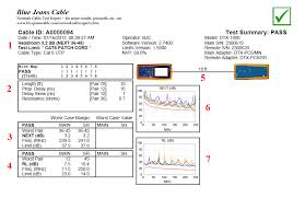 interpreting category cable test results blue jeans cable 1 test limit