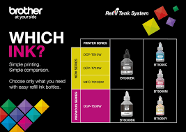 68 Abiding Brother Ink Cartridge Compatibility Chart