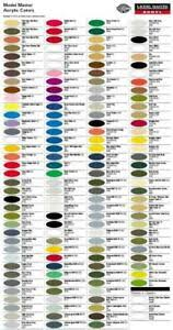 Testors Spray Paint Chart Details About Testors Boyd Colors 52702 Kandy Scarlet Enamel Model Paint