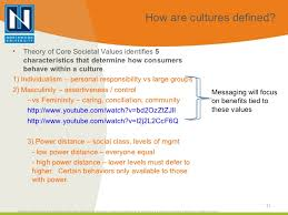 organisational culture essay questions research paper service organisational culture essay questions view notes essay questions organizational culture from psych 338 at waterloo