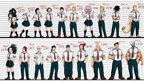 Height Chart My Hero Academia Pin On Boku No Hero Academia