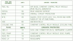 2003 ford escort abs fuse box diagram circuit wiring diagrams 2003 ford escort abs fuse box map