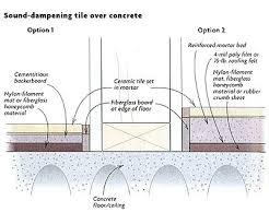 tile on concrete slab is a measurement of room sounds such as s and is a tile on concrete slab