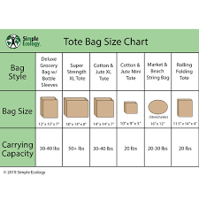Tote Bag Size Chart Foldable Canvas Tote Bag With Inner Pocket And Button Snap Closure Simple Ecology