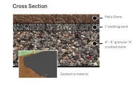 installing patio stones 5 easy steps
