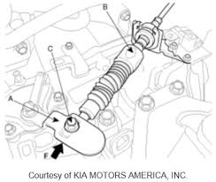 kia archives automechanic shift cable diagram 2010 kia forte