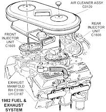 Fuel and exhaust system diagram view chicago corvette supply rh chicagocorvette 1982 corvette engine wiring