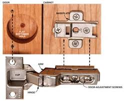 Kitchen Cabinet Door Hinges How To Install F69X In Creative