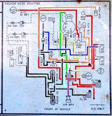 vacuum diagram acronyms ford bronco forum holy crap batman