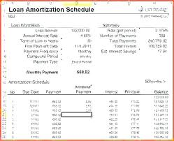 Mortgage Amortization Spreadsheet Excel Lease Amortization Schedule