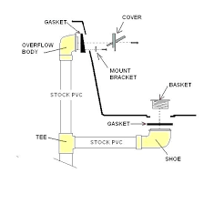 bathtub drain assembly installation