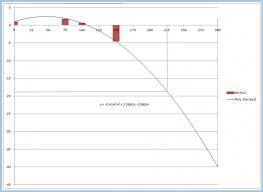 Cva Ballistics Chart My 2014 Muzzy Journey Monstermuleys Com
