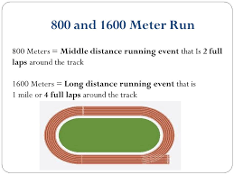 Track And Field Ppt Video Online Download