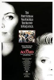 the accused imdb the accused poster