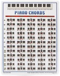 Piano Chord Chart Mini Laminated Chart Piano