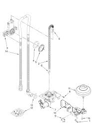 gfci wiring diagram multiple outlets gfci discover your wiring kenmore dishwasher water inlet diagram