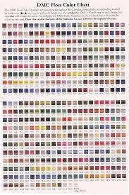 Dmc Color Chart Numerical Order Problem Solving Dmc Color Chart With Color Names Dmc Floss