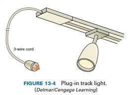 track lighting with cord. Track Lighting With Cord