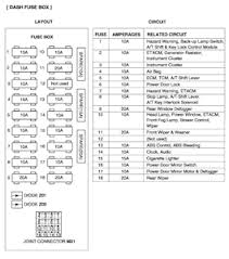 nissan pintara fusebox cover diagram fixya jamie sturm