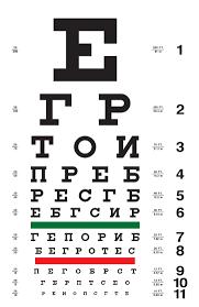Are All Eye Charts The Same Russian Cyrillic Eye Chart