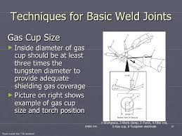 Tig Handbook 21 Techniques For Basic Weld Joints Gas Cup