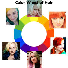 Unnatural Hair Color Chart The Art Science Of Switching Unnatural Hair Colors