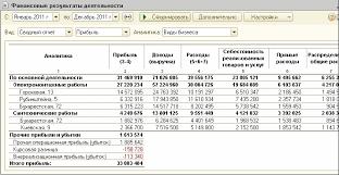 Учет доходов расходов и финансовых результатов организации  Учет доходов расходов и финансовых результатов организации курсовая