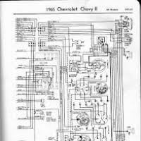 wiring diagram 1966 nova wiring diagram and schematics 1966 chevy wiring schematic detailed schematics diagram rh keyplusrubber com 1966 gmc wiring rpo 66 chevy