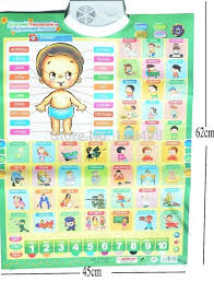 Occupation Chart Pictures Russian Lanuage Talking Electronic Poster Characters Wall