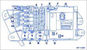 index of wp content uploads 2017 03 bmw 325i 1989 fuse box diagram 120x120 gif