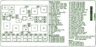 58 awesome 2008 chrysler pt cruiser fuse box diagram 2008 pt cruiser fuse box wiring diagram 2008 chrysler pt cruiser fuse box diagram best of 2005 chevy malibu fuse box diagram wiring