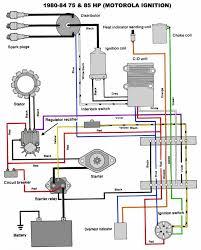 latest mercruiser thunderbolt v ignition wiring diagram 75 mercruiser 140 ignition wiring diagram latest mercruiser thunderbolt v ignition wiring diagram 75 85motorola at ignition wiring diagram wiring diagram