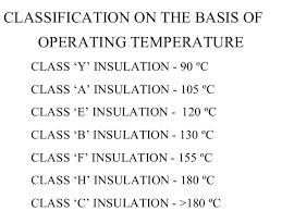 Insulating Materials Electrial