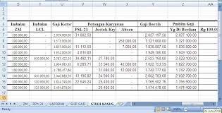 Download contoh format laporan hrd (+6221) 24520689 Penerapan Perhitungan Gaji Karyawan Menggunakan Program Microsoft Excel Pada Pt Esqarada Batam Tugas Akhir Pdf Free Download