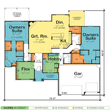 apartments double master suite home plans dual riverside a or owner bedroom design basi with single