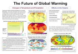 the dukes lab at umass boston bace exhibit the future of global warming adobe acrobat pdf jpg image