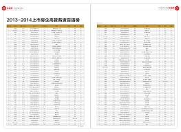 real estate execs are making insane money in but the a real estate research firm and caixin counting salary alone