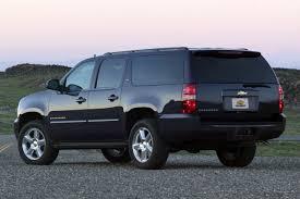 2010 Chevrolet Suburban ls-2500-fleet Market Value - What's My Car ...